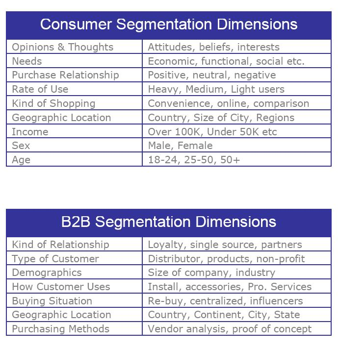 pitch segmentation thesis Parametric speech emotion recognition using neural network  223 pitch  segmentation is to separate signal in frames so that speech signal can maintain its.